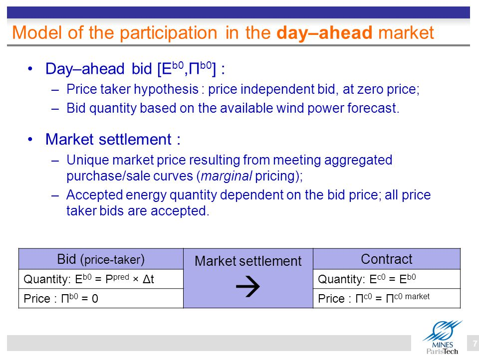 Model of the participation in the day–ahead market Bid ( price-taker ) Market settlement  Contract Quantity: E b0 = P pred × ΔtQuantity: E c0 = E b0 Price : Π b0 = 0Price : Π c0 = Π c0 market Day–ahead bid [E b0,Π b0 ] : –Price taker hypothesis : price independent bid, at zero price; –Bid quantity based on the available wind power forecast.