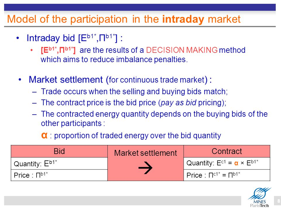 8 Model of the participation in the intraday market Intraday bid [E b1*,Π b1* ] : [E b1*,Π b1* ] are the results of a DECISION MAKING method which aims to reduce imbalance penalties.