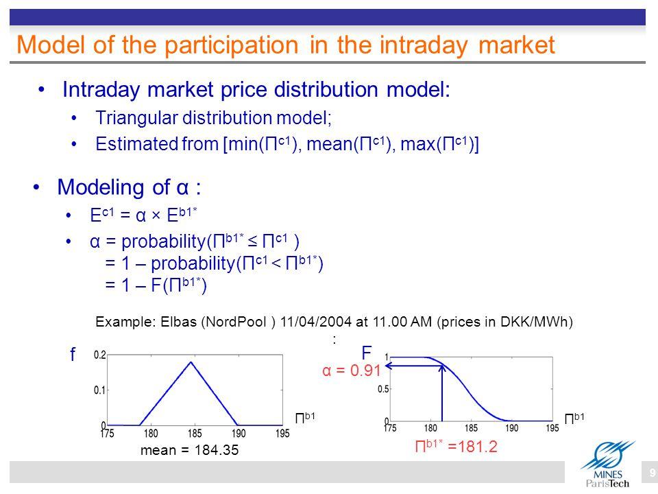 Imbalance penalty model (1/2) Contract Income E c0 × Π c0 E × Π c0 ------ ====== Revenue Π c0 : Day–ahead contract price E c0 : Day–ahead contract energy Π c1 : Intraday contract price E c1 : Intraday contract energy Π + /- : Positive/Negative Imbalance price E : Delivered energy Regulation costs (E c0 –E) × Π + /- δ (E ) { (E - E c0 ) × (Π c0 – Π + ), E > E c0 (E - E c0 ) × (Π c0 – Π - ), E ≤ E c0 δ (E) = Day–ahead market participation E × Π c0 - = E c1 × (Π c0 – Π c1 ) + δ (E –E c1 ) Production IncomeImbalance Penalty Day–ahead and intraday market participation: 10 δ' (E) = E c1 × (Π c0 – Π c1 ) + δ (E – E c1 )) Revenue { {