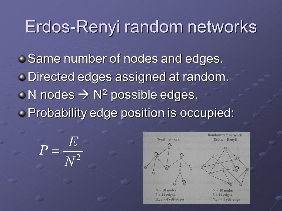 Erdos-Renyi random networks Same number of nodes and edges. Directed edges assigned at random. N nodes  N 2 possible edges. Probability edge position