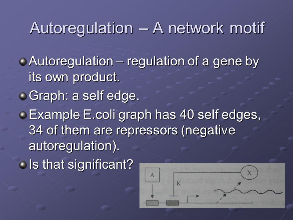 Autoregulation – A network motif Autoregulation – regulation of a gene by its own product.