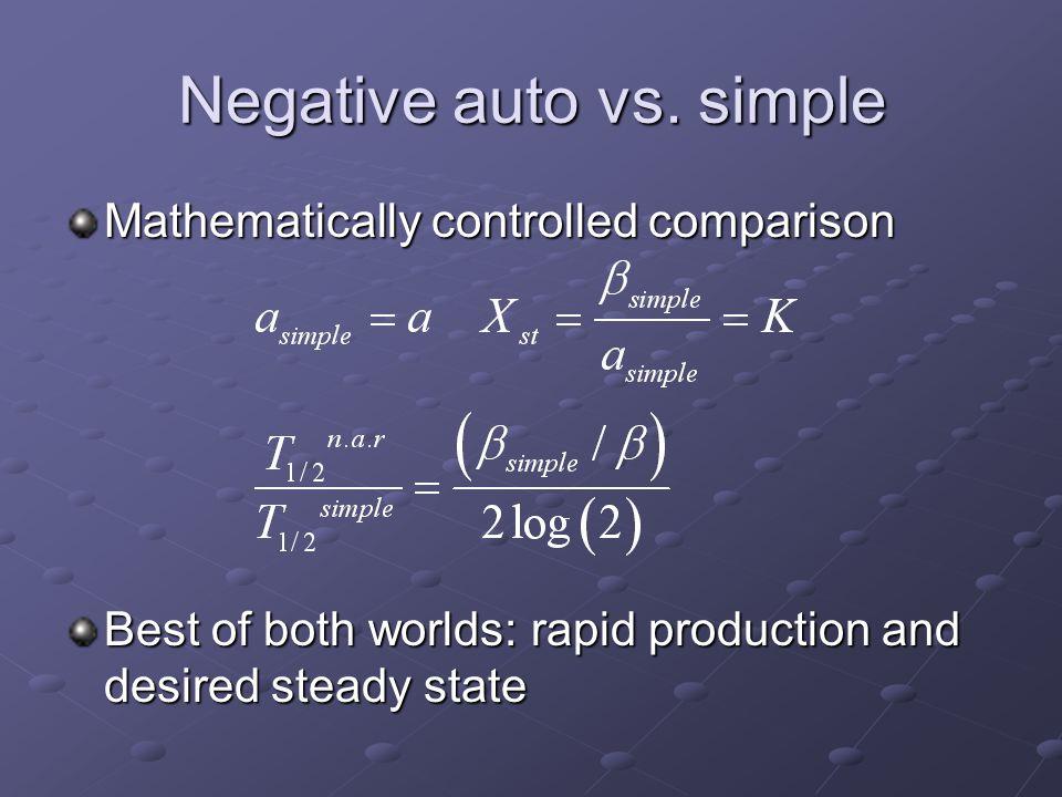 Negative auto vs.
