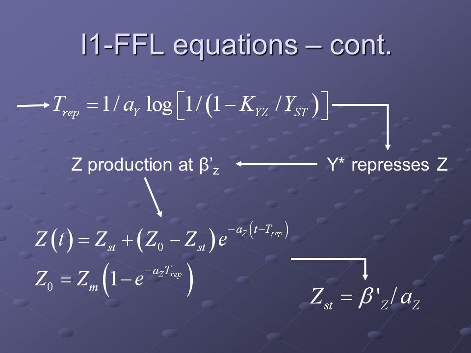I1-FFL equations – cont. Y* represses ZZ production at β' z