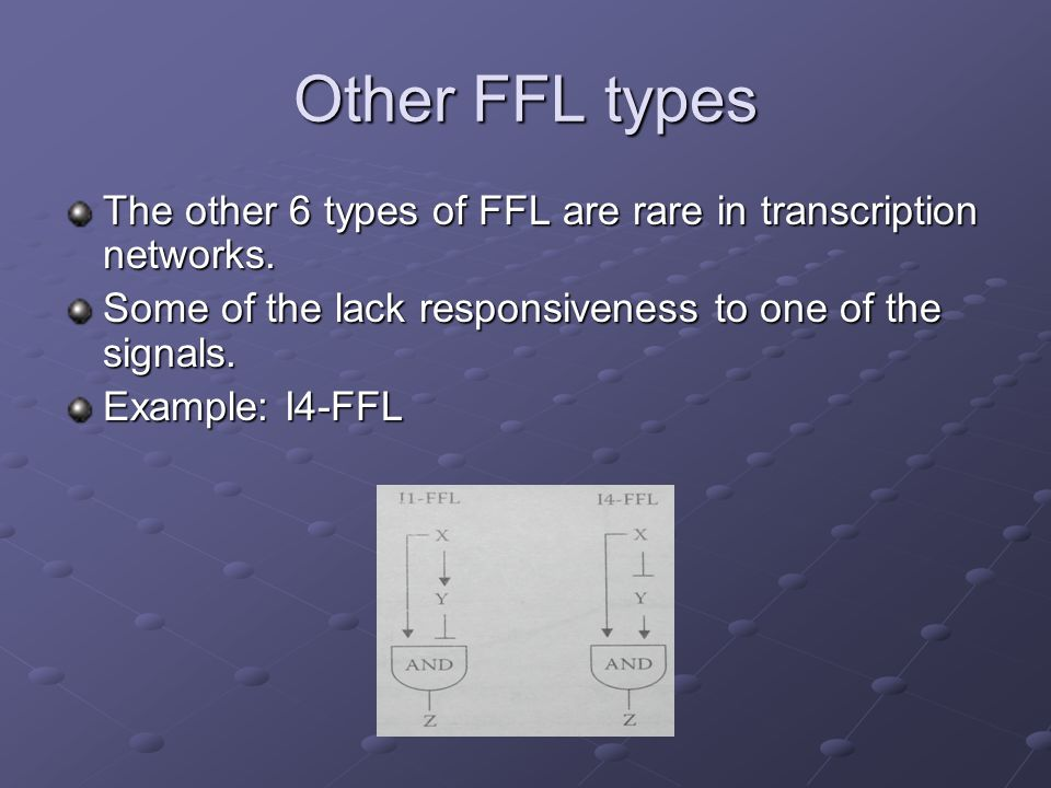 Other FFL types The other 6 types of FFL are rare in transcription networks. Some of the lack responsiveness to one of the signals. Example: I4-FFL