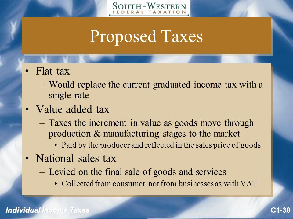 Individual Income Taxes Proposed Taxes Flat tax –Would replace the current graduated income tax with a single rate Value added tax –Taxes the increment in value as goods move through production & manufacturing stages to the market Paid by the producer and reflected in the sales price of goods National sales tax –Levied on the final sale of goods and services Collected from consumer, not from businesses as with VAT Flat tax –Would replace the current graduated income tax with a single rate Value added tax –Taxes the increment in value as goods move through production & manufacturing stages to the market Paid by the producer and reflected in the sales price of goods National sales tax –Levied on the final sale of goods and services Collected from consumer, not from businesses as with VAT C1-38