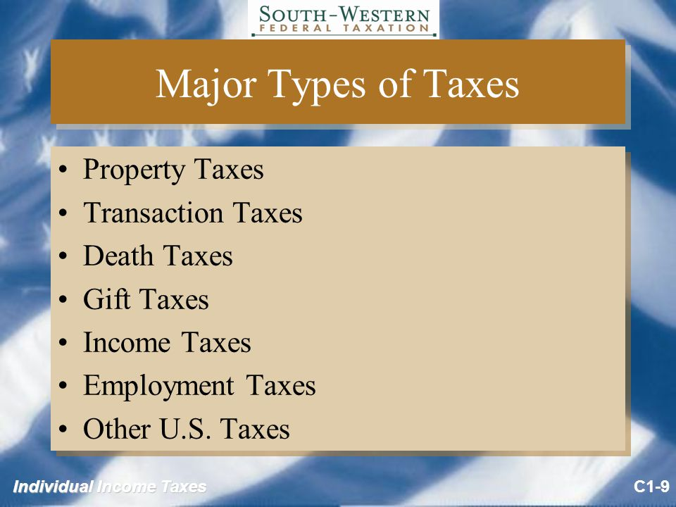 Individual Income Taxes Major Types of Taxes Property Taxes Transaction Taxes Death Taxes Gift Taxes Income Taxes Employment Taxes Other U.S.