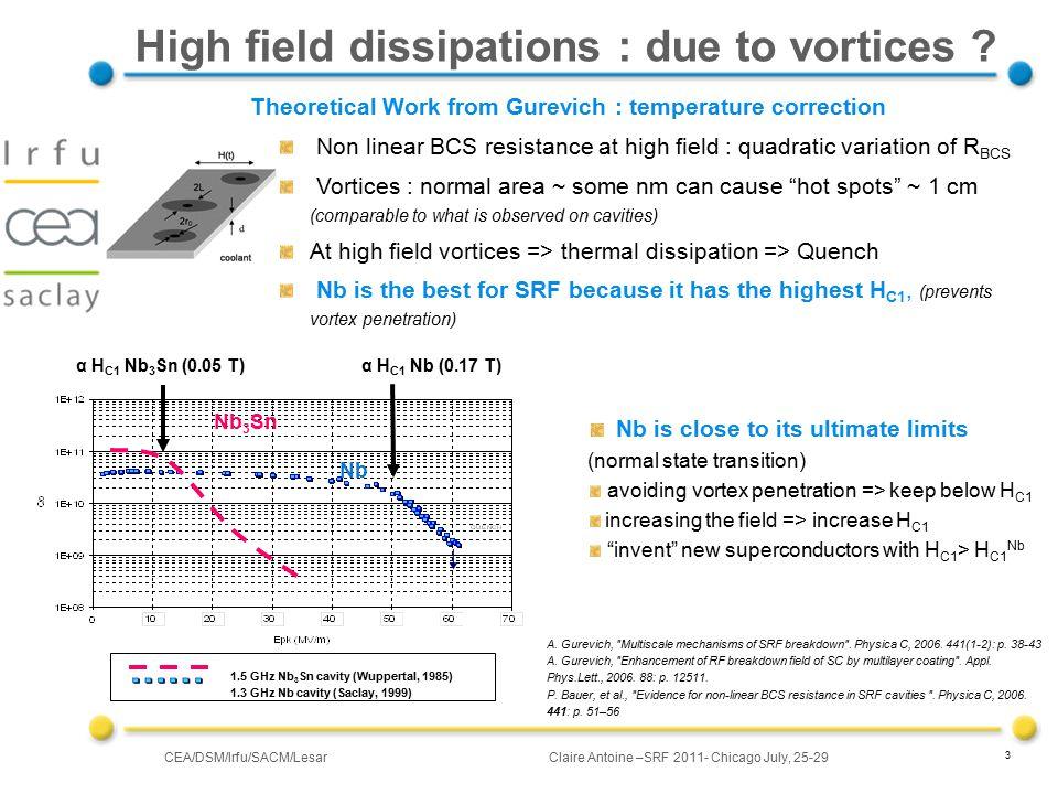 CEA/DSM/Irfu/SACM/LesarClaire Antoine –SRF 2011- Chicago July, 25-29 4 Overcoming niobium limits (A.Gurevich, 2006) : Keep niobium but shield its surface from RF field to prevent vortex penetration Use nanometric films (w.