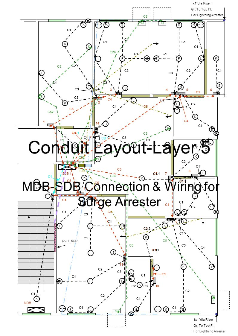"Conduit Layout-Layer 5 MDB-SDB Connection & Wiring for Surge Arrester 1x1""dia Riser Gr. To Top Fl. For Lightning Arrester 1x1""dia Riser Gr. To Top Fl."