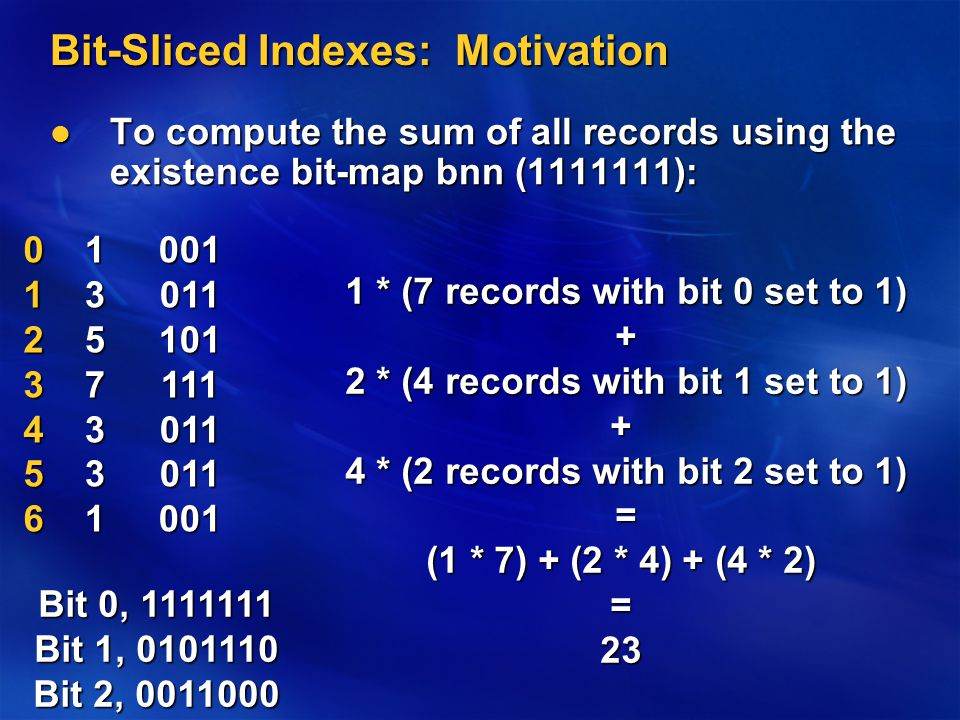 Bit-Sliced Indexes: Motivation To compute the sum of all records using the existence bit-map bnn (1111111): To compute the sum of all records using the existence bit-map bnn (1111111): 13573310010111011110110110010123456 Bit 0, 1111111 Bit 1, 0101110 Bit 2, 0011000 1 * (7 records with bit 0 set to 1) + 2 * (4 records with bit 1 set to 1) + 4 * (2 records with bit 2 set to 1) = (1 * 7) + (2 * 4) + (4 * 2) =23