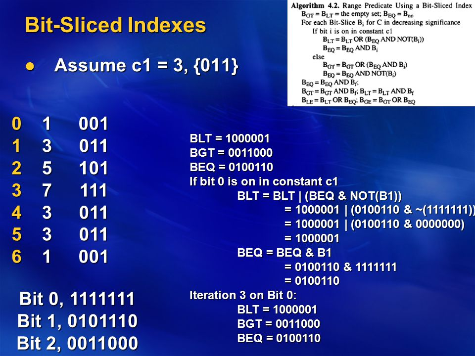 Bit-Sliced Indexes Assume c1 = 3, {011} Assume c1 = 3, {011} 13573310010111011110110110010123456 Bit 0, 1111111 Bit 1, 0101110 Bit 2, 0011000 BLT = 10