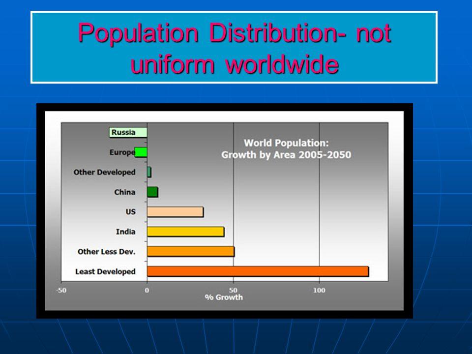 Population Distribution- not uniform worldwide