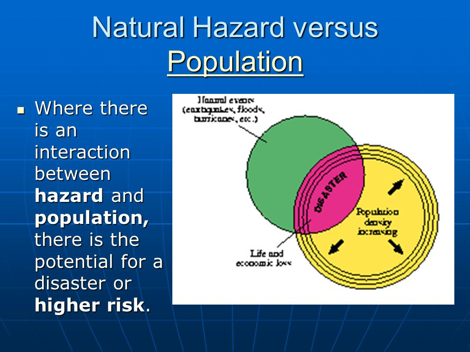 Natural Hazard versus Population Population Where there is an interaction between hazard and population, there is the potential for a disaster or high