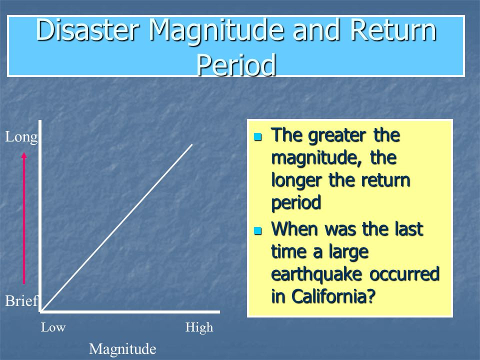 Disaster Magnitude and Return Period The greater the magnitude, the longer the return period The greater the magnitude, the longer the return period W