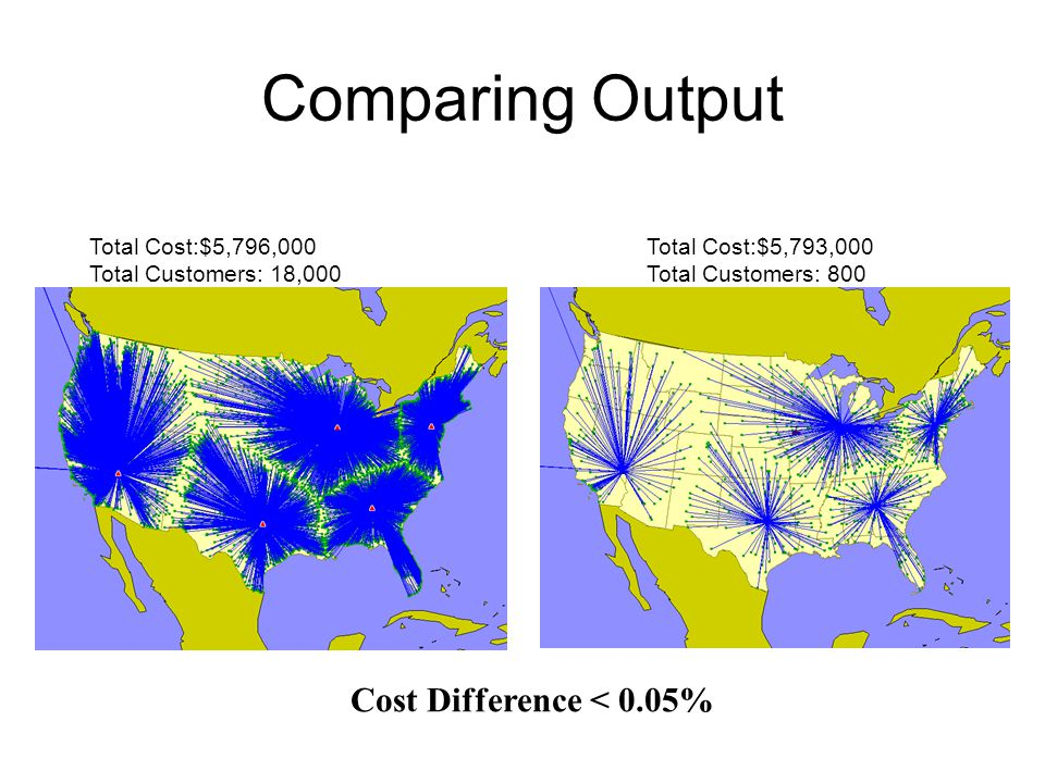 Comparing Output Total Cost:$5,796,000 Total Customers: 18,000 Total Cost:$5,793,000 Total Customers: 800 Cost Difference < 0.05%