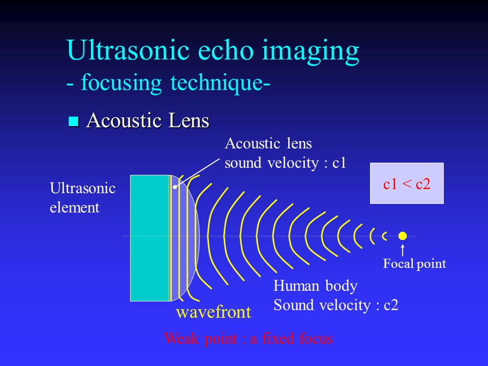 Ultrasonic echo imaging - focusing technique- Acoustic Lens Acoustic Lens Ultrasonic element Acoustic lens sound velocity : c1 Human body Sound veloci