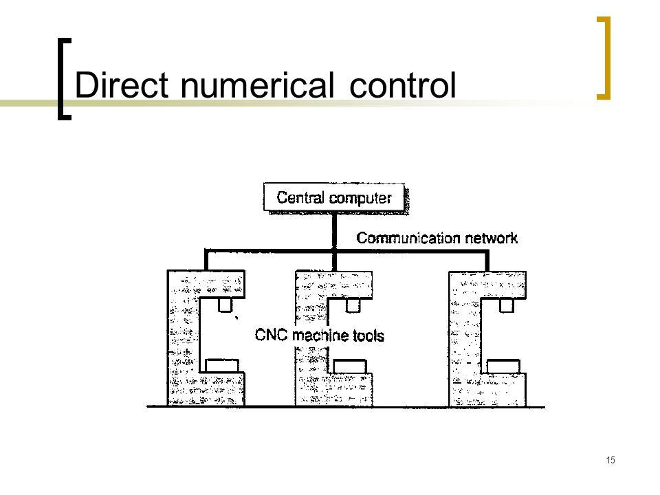15 Direct numerical control