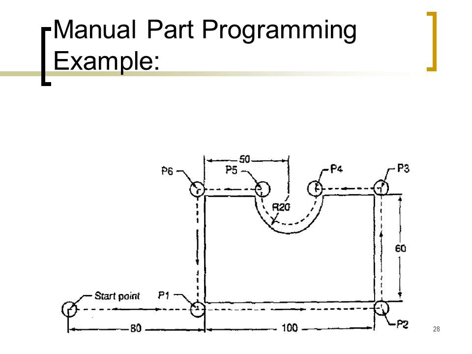 28 Manual Part Programming Example: