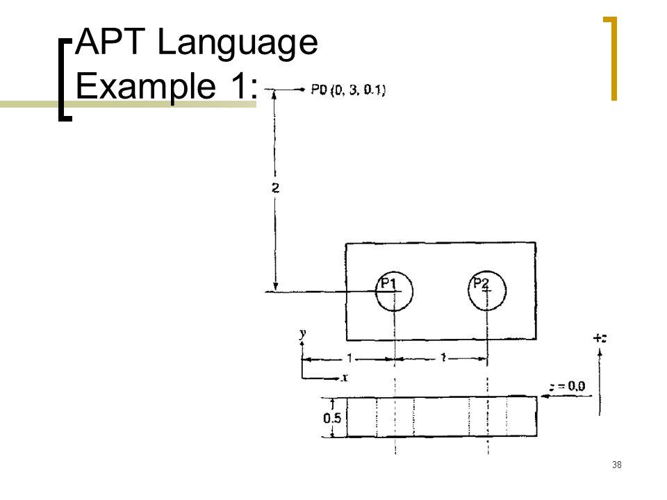 38 APT Language Example 1: