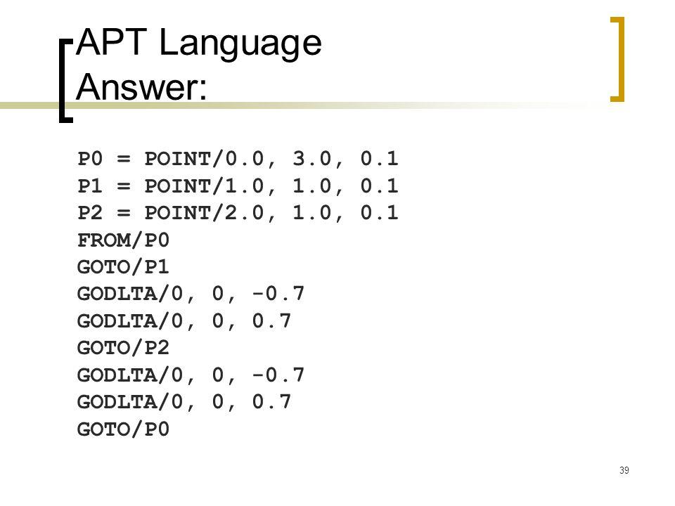 39 APT Language Answer: P0 = POINT/0.0, 3.0, 0.1 P1 = POINT/1.0, 1.0, 0.1 P2 = POINT/2.0, 1.0, 0.1 FROM/P0 GOTO/P1 GODLTA/0, 0, -0.7 GODLTA/0, 0, 0.7 GOTO/P2 GODLTA/0, 0, -0.7 GODLTA/0, 0, 0.7 GOTO/P0