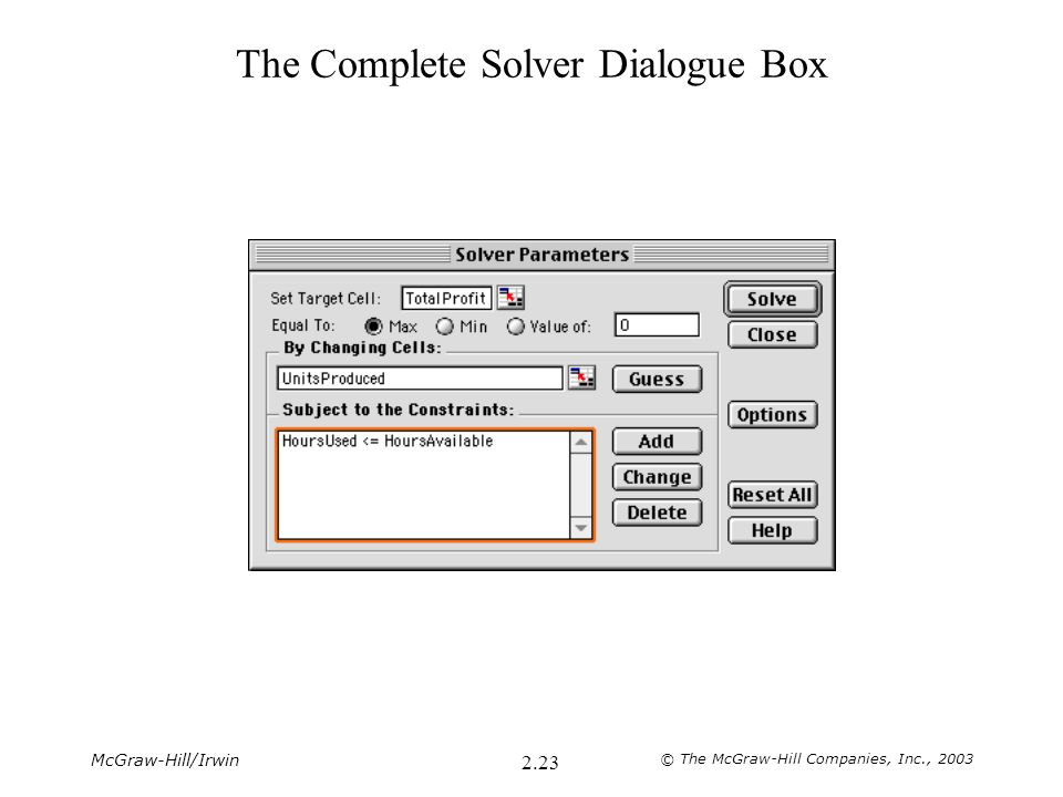 McGraw-Hill/Irwin © The McGraw-Hill Companies, Inc., 2003 2.23 The Complete Solver Dialogue Box