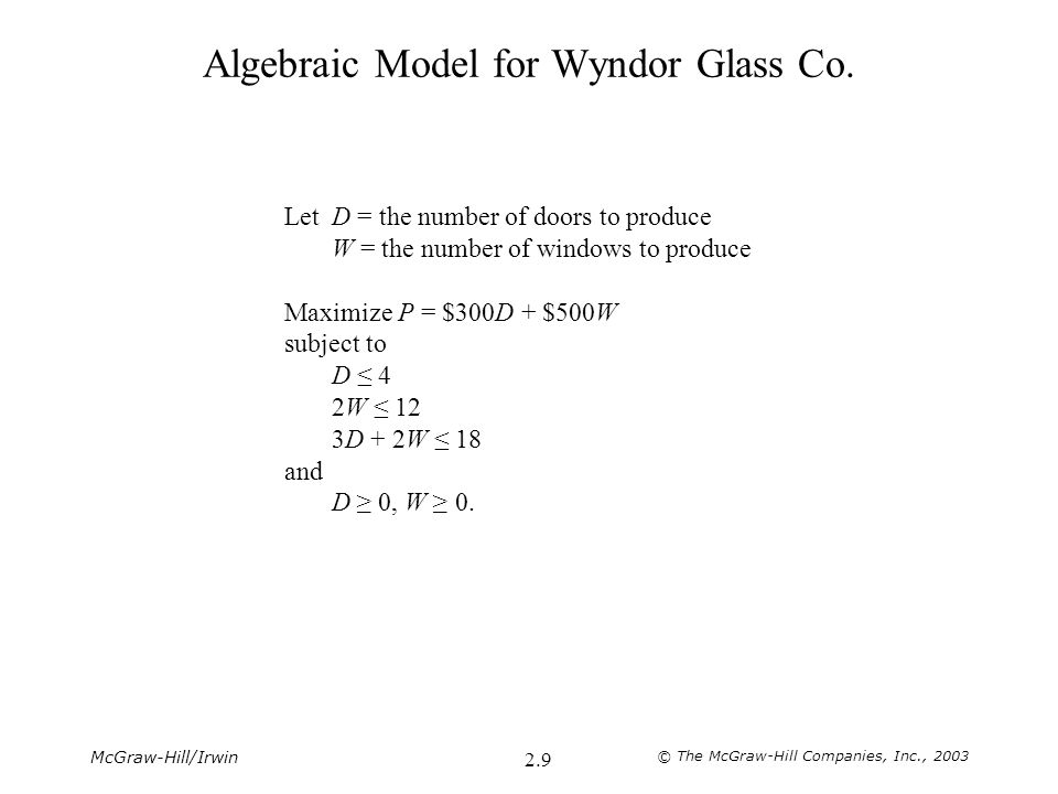 McGraw-Hill/Irwin © The McGraw-Hill Companies, Inc., 2003 2.9 Algebraic Model for Wyndor Glass Co.