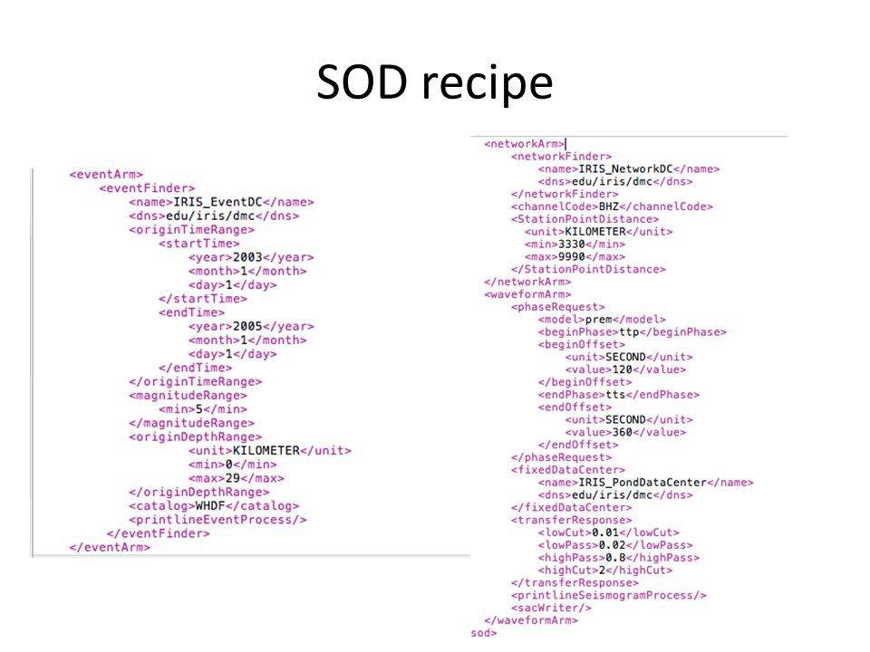 SOD recipe