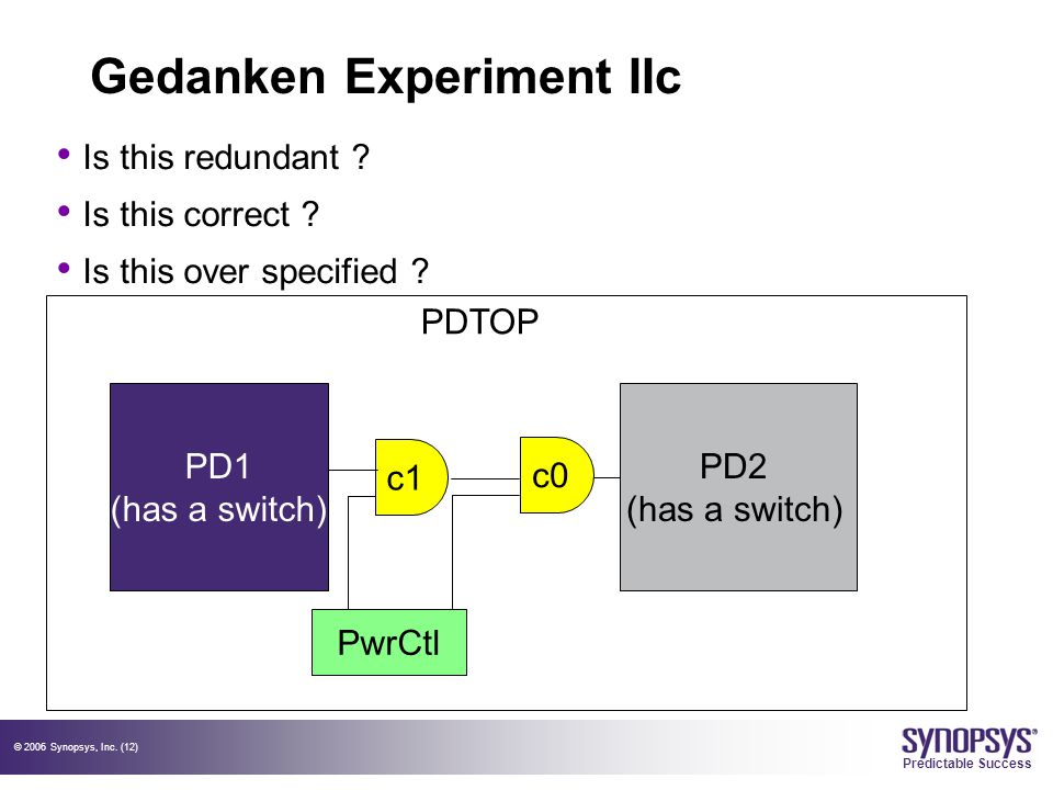 © 2006 Synopsys, Inc. (12) Predictable Success Gedanken Experiment IIc Is this redundant ? Is this correct ? Is this over specified ? PD1 (has a switc