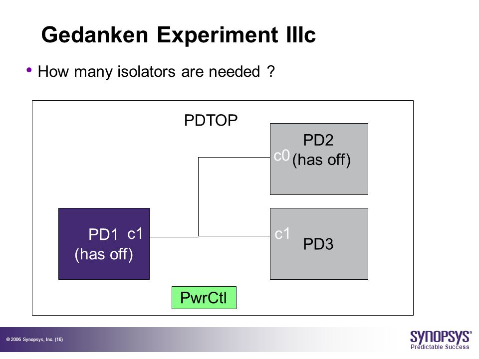 © 2006 Synopsys, Inc. (16) Predictable Success Gedanken Experiment IIIc How many isolators are needed ? PD1 (has off) PD3 PwrCtl PDTOP PD2 (has off) c