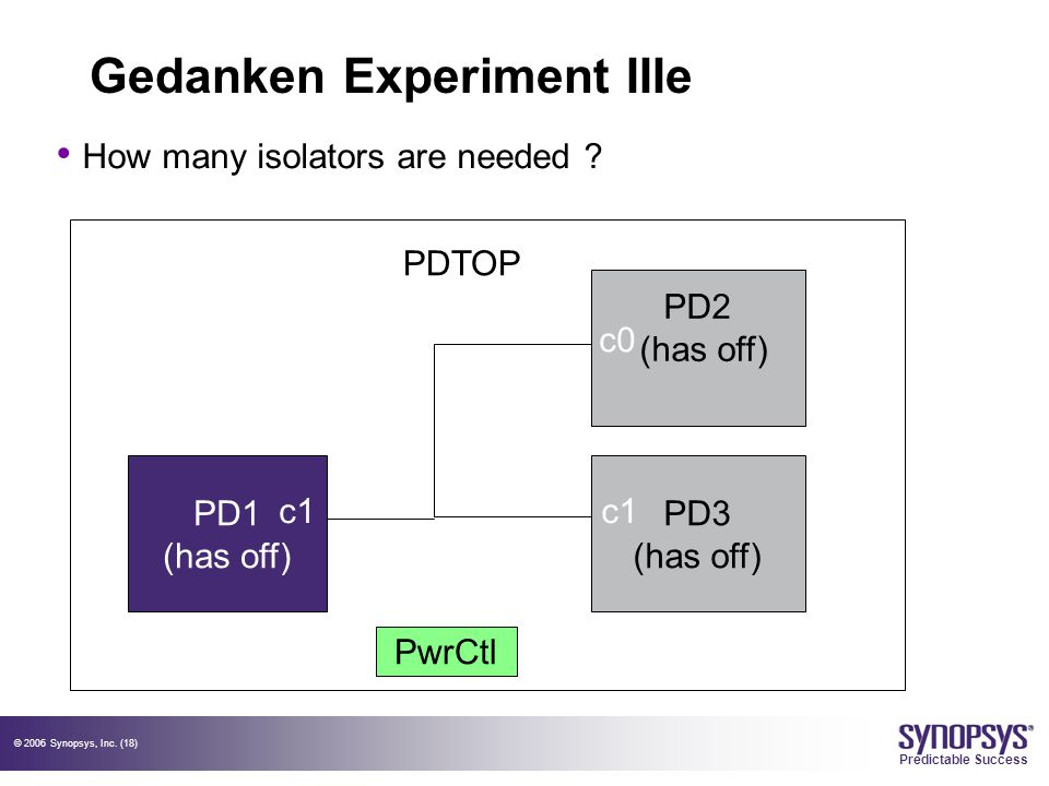 © 2006 Synopsys, Inc. (18) Predictable Success Gedanken Experiment IIIe How many isolators are needed ? PD1 (has off) PD3 (has off) PwrCtl PDTOP PD2 (