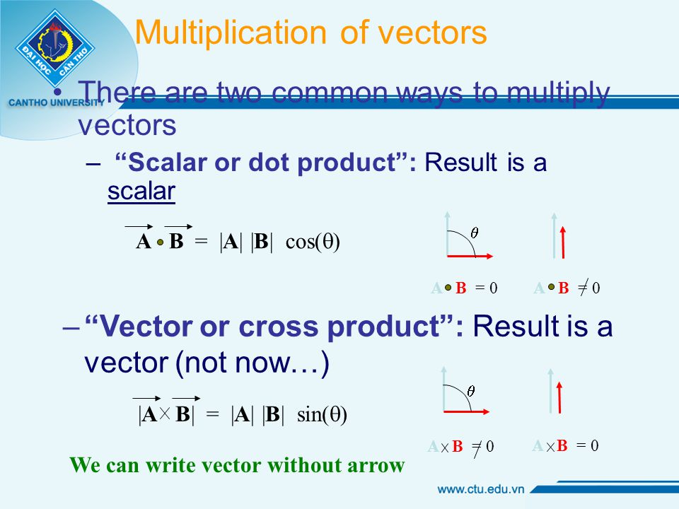 Multiplication of vectors There are two common ways to multiply vectors – Scalar or dot product : Result is a scalar – Vector or cross product : Result is a vector (not now…) A B = 0   A B = |A| |B| cos(  ) |A B| = |A| |B| sin(  ) We can write vector without arrow