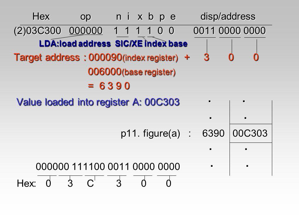 Hex op n i x b p e disp/address Hex op n i x b p e disp/address (2)03C300 000000 1 1 1 1 0 0 0011 0000 0000 LDA:load address SIC/XE index base LDA:loa