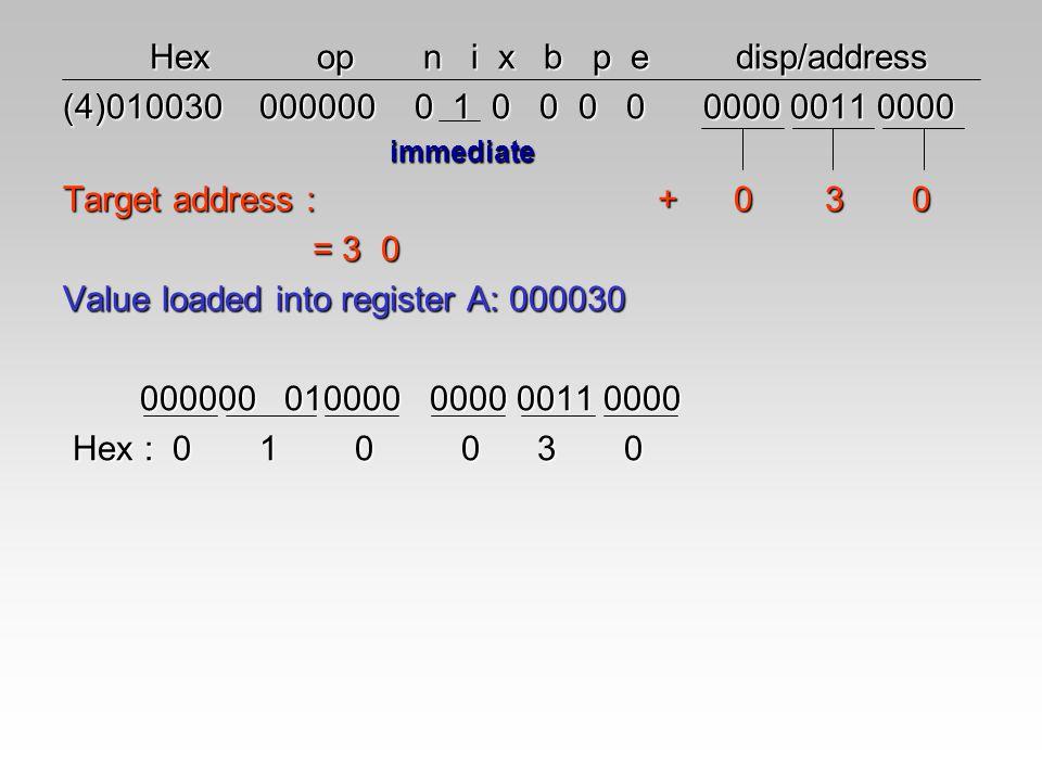 Hex op n i x b p e disp/address Hex op n i x b p e disp/address (4)010030 000000 0 1 0 0 0 0 0000 0011 0000 immediate immediate Target address : + 0 3