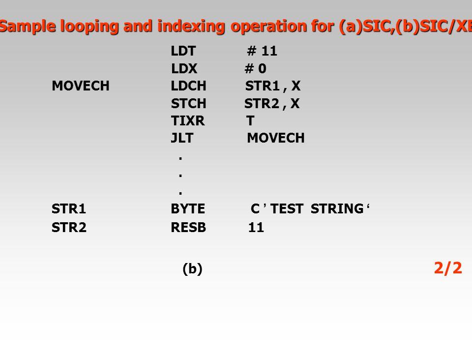 LDT # 11 LDX # 0 MOVECH LDCH STR1, X STCH STR2, X TIXR T JLT MOVECH. STR1 BYTE C ' TEST STRING ' STR2 RESB 11 (b) 2/2 Sample looping and indexing oper