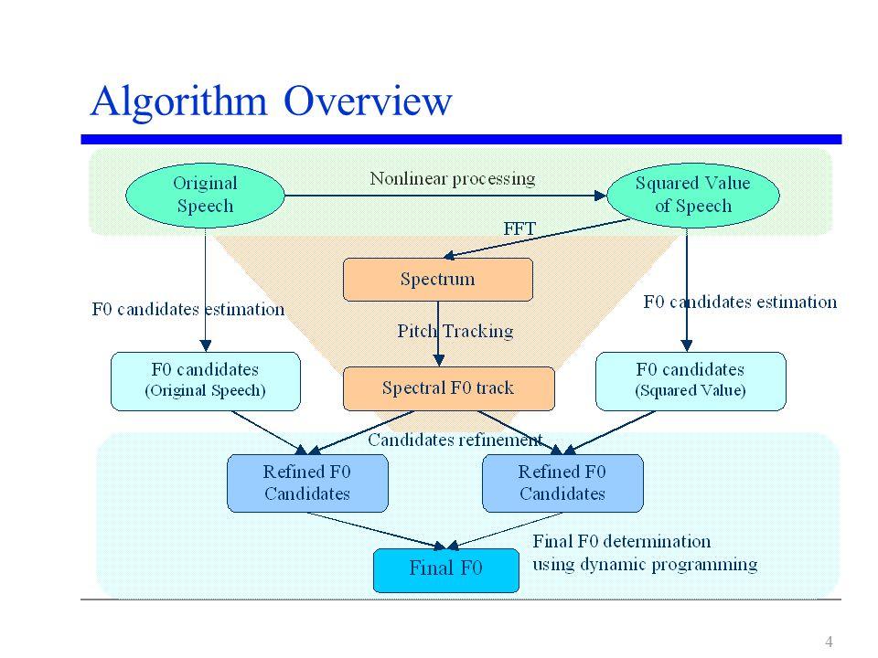4 Algorithm Overview