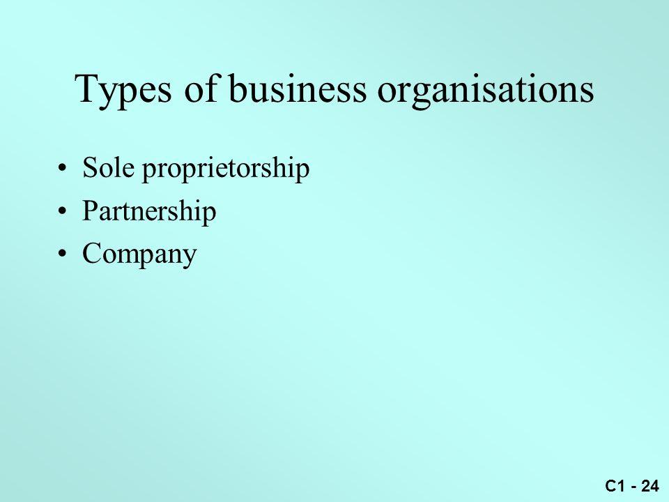 C1 - 24 Types of business organisations Sole proprietorship Partnership Company