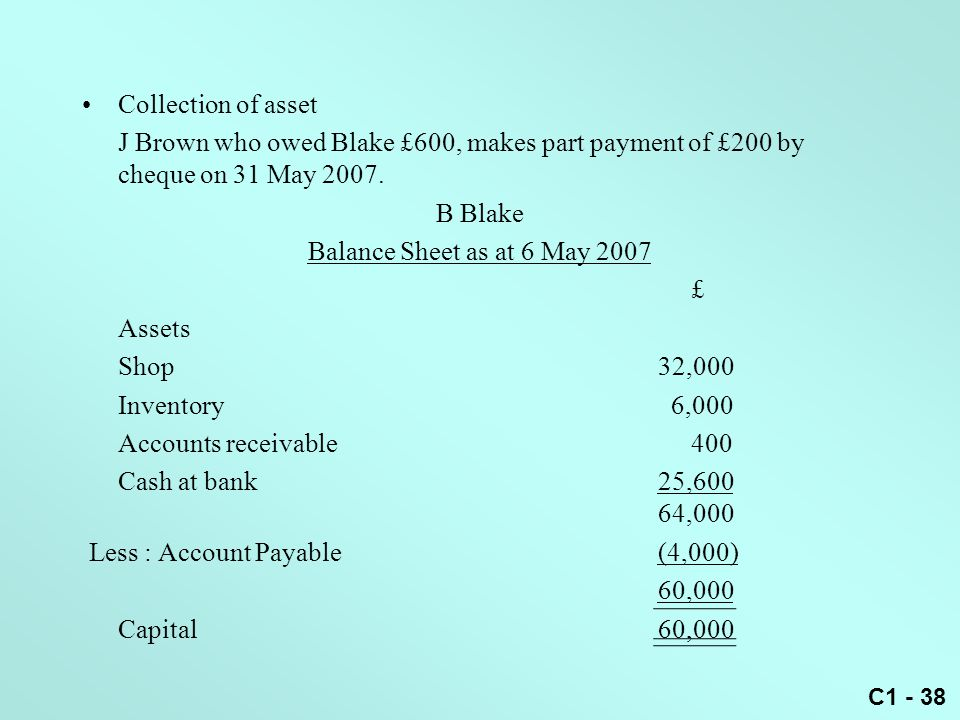 C1 - 38 Collection of asset J Brown who owed Blake £600, makes part payment of £200 by cheque on 31 May 2007. B Blake Balance Sheet as at 6 May 2007 £