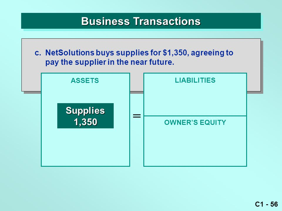 C1 - 56 Business Transactions ASSETS = OWNER'S EQUITY LIABILITIES Supplies1,350 c.NetSolutions buys supplies for $1,350, agreeing to pay the supplier