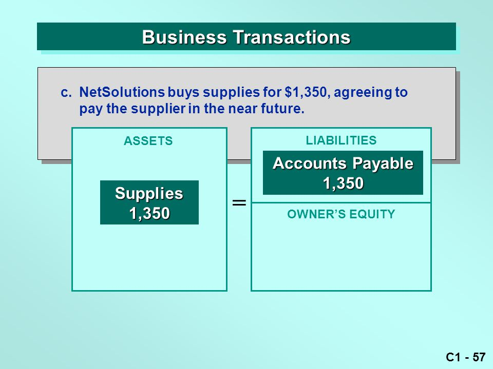 C1 - 57 Business Transactions ASSETS = OWNER'S EQUITY LIABILITIES c.NetSolutions buys supplies for $1,350, agreeing to pay the supplier in the near fu