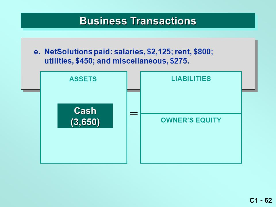 C1 - 62 Business Transactions ASSETS = OWNER'S EQUITY LIABILITIES Cash(3,650) e.NetSolutions paid: salaries, $2,125; rent, $800; utilities, $450; and