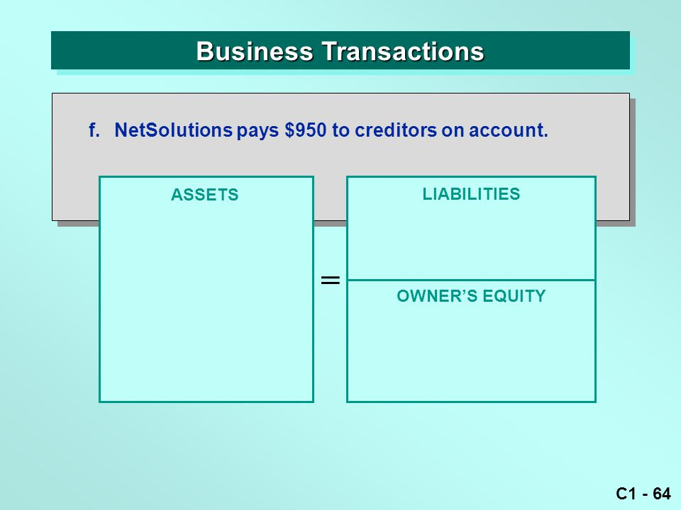 C1 - 64 Business Transactions ASSETS = OWNER'S EQUITY LIABILITIES f.NetSolutions pays $950 to creditors on account.