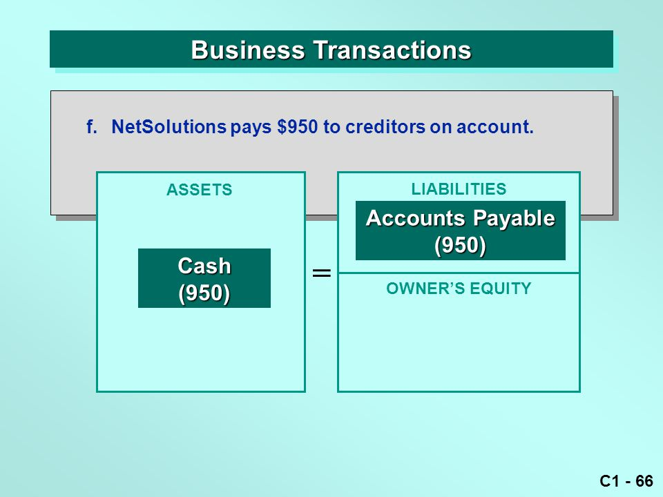 C1 - 66 Business Transactions ASSETS = OWNER'S EQUITY LIABILITIES Cash(950) Accounts Payable (950) f.NetSolutions pays $950 to creditors on account.
