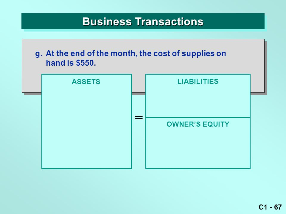 C1 - 67 Business Transactions ASSETS = OWNER'S EQUITY LIABILITIES g.At the end of the month, the cost of supplies on hand is $550.