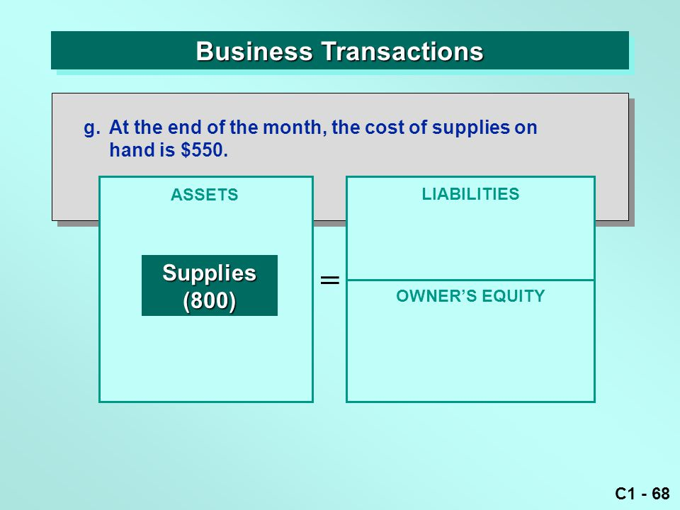 C1 - 68 Business Transactions ASSETS = OWNER'S EQUITY LIABILITIES Supplies(800) g.At the end of the month, the cost of supplies on hand is $550.