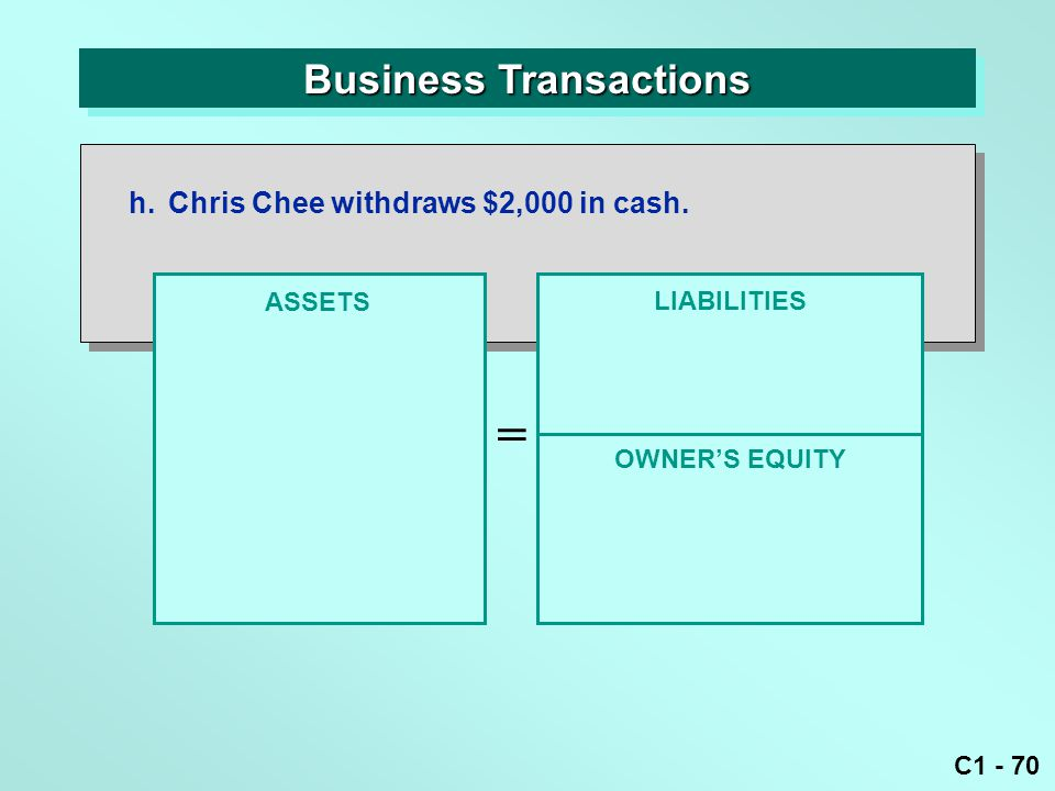 C1 - 70 Business Transactions ASSETS = OWNER'S EQUITY LIABILITIES h.Chris Chee withdraws $2,000 in cash.