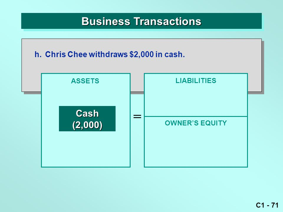 C1 - 71 Business Transactions ASSETS = OWNER'S EQUITY LIABILITIES Cash(2,000) h.Chris Chee withdraws $2,000 in cash.