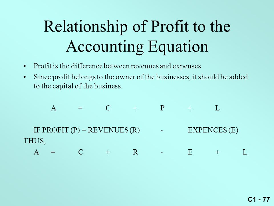 C1 - 77 Relationship of Profit to the Accounting Equation Profit is the difference between revenues and expenses Since profit belongs to the owner of