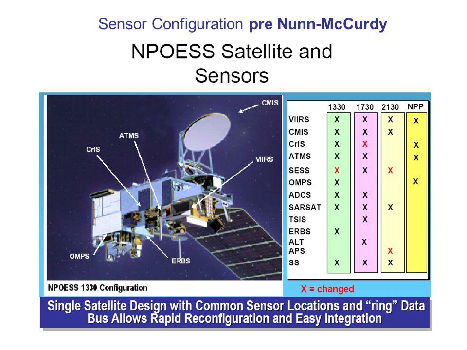Sensor Configuration pre Nunn-McCurdy