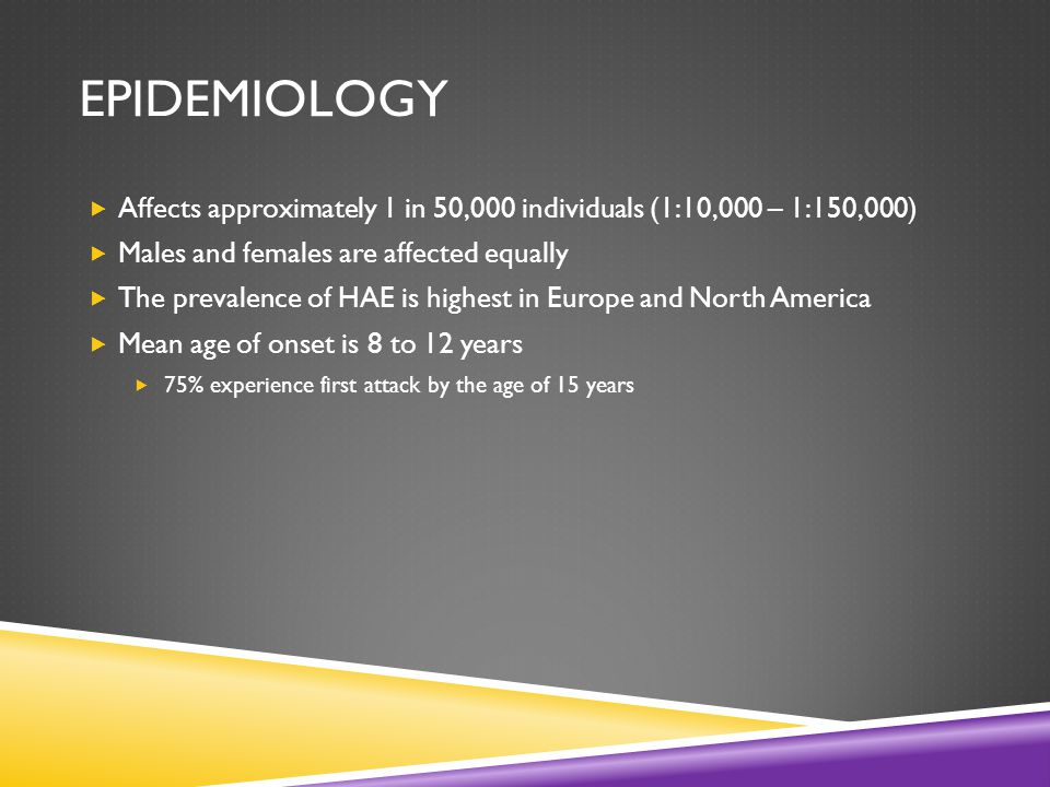 EPIDEMIOLOGY  Affects approximately 1 in 50,000 individuals (1:10,000 – 1:150,000)  Males and females are affected equally  The prevalence of HAE is highest in Europe and North America  Mean age of onset is 8 to 12 years  75% experience first attack by the age of 15 years