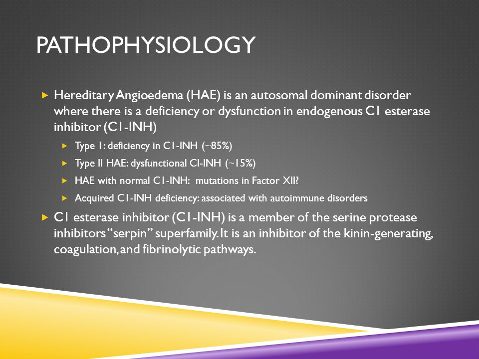 PATHOPHYSIOLOGY  Hereditary Angioedema (HAE) is an autosomal dominant disorder where there is a deficiency or dysfunction in endogenous C1 esterase inhibitor (C1-INH)  Type 1: deficiency in C1-INH (~85%)  Type II HAE: dysfunctional CI-INH (~15%)  HAE with normal C1-INH: mutations in Factor XII.