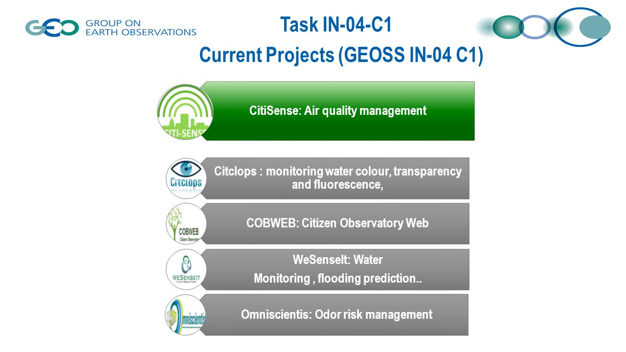 Task IN-04-C1 Current Projects (GEOSS IN-04 C1) Citclops : monitoring water colour, transparency and fluorescence, COBWEB: Citizen Observatory Web WeS